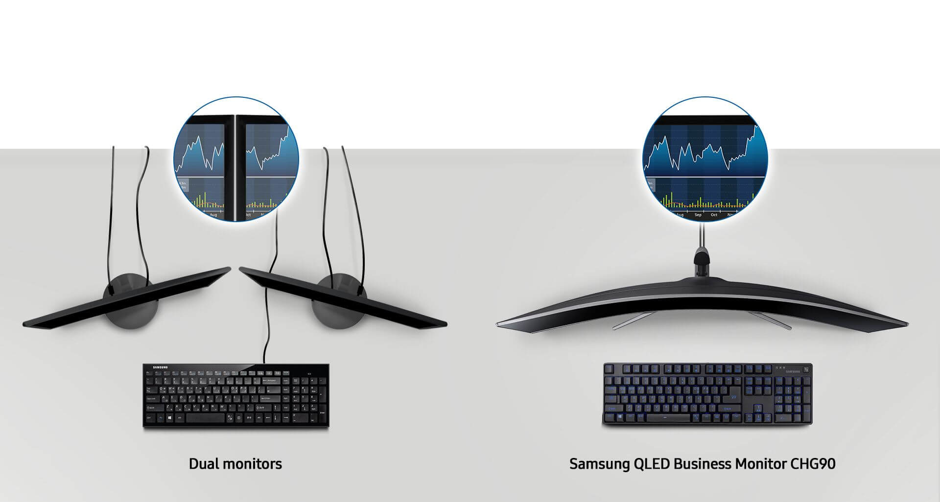 Dual monitor inconvenience